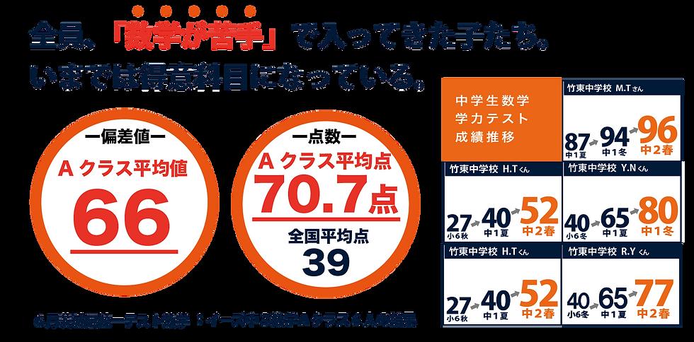 21竹園中学夏期講習_!.png