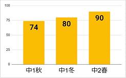 菊川グラフ.PNG