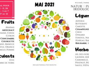 Calendrier de Saisonnalité - Mai 2021
