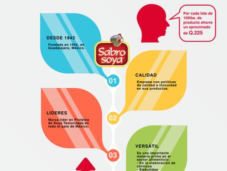 Los beneficios de Sabrosoya Tripac