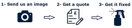 3 Steps to a repar quote