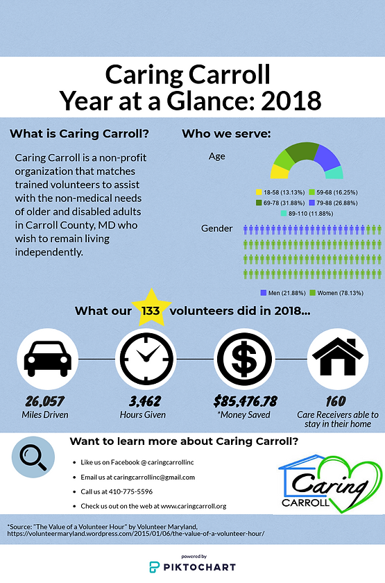 CC Year at Glance 2018 .png