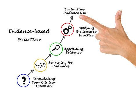 Evidence-based Practice Chain.jpg
