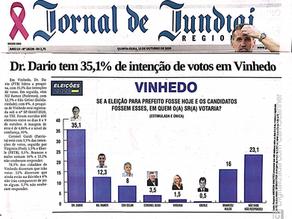 Dr Dario lidera intenção de votos em Vinhedo, segundo pesquisa registrada