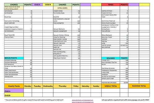 Chore & Reward Chart