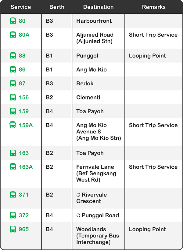 sengkang bus interchange.png