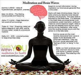 brainwaves in meditation.jpg