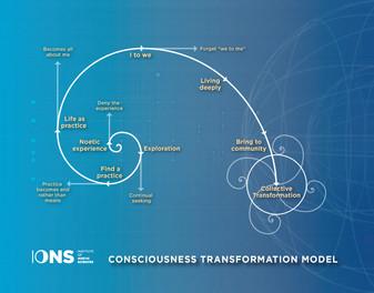 ions-consciousness-transformation.jpg