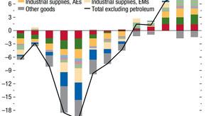 Отражение пандемии в секторах экономики
