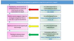 Проверка_банка