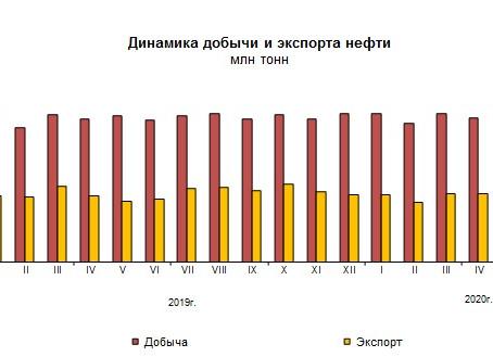 Возможна ли девальвация рубля?