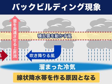水害から命を守るために(2020年7月豪雨を受けて宮本研&大木研の緊急共同配信)