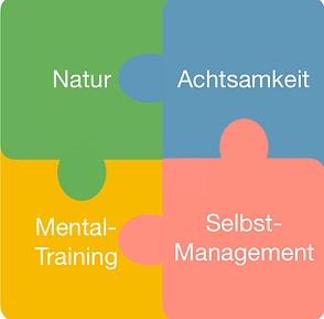 Natursprünglich Stressmanagement Konzept