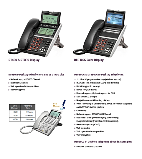 NEC DT430 & DT830CG