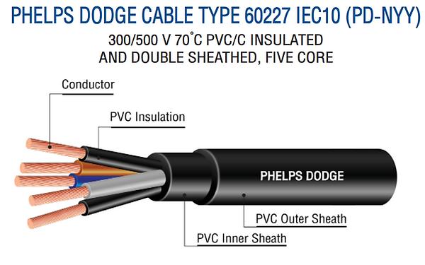 สายไฟ NYY IEC10 60227