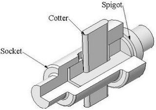 Assembly of socket and spigot for a cotter joint