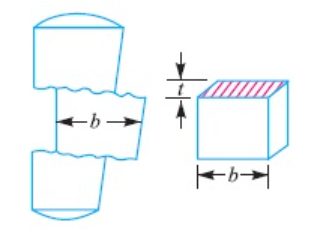 Cotter section in a cotter joint