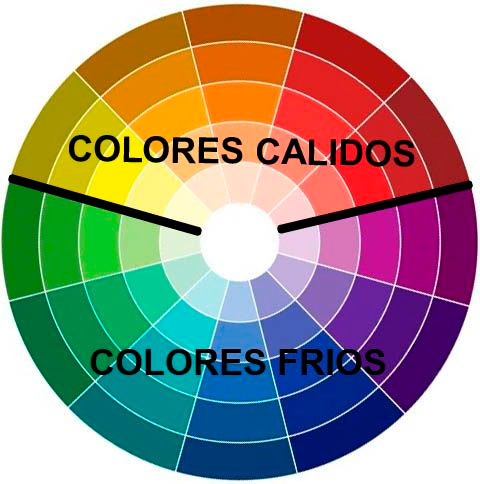 Colores cálidos y fríos para muebles.