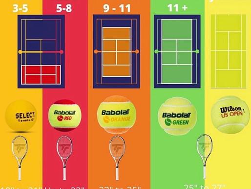 De-coding the colour jargon in tennis