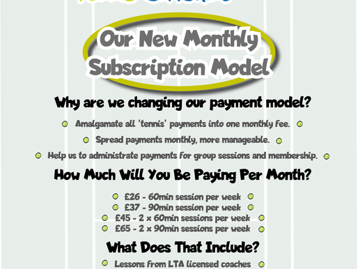 New Monthly Payment Model Explained
