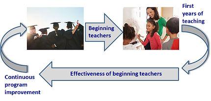 Teacher_Effectiveness_Diagram.jpg