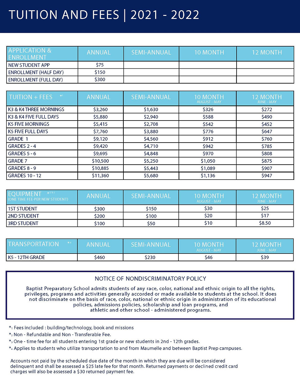 Tuition and Fees Schedule 2021-2022_Page