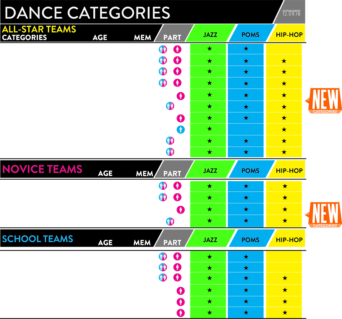 Dance_categories 2.png