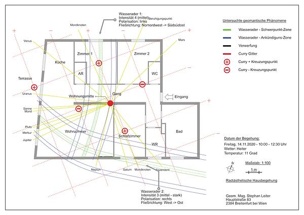 Referenzprojekt Wohnung Perchtoldsdorf | Beratung | Raum und Mensch - Schule für Geomantie und Radiästhesie