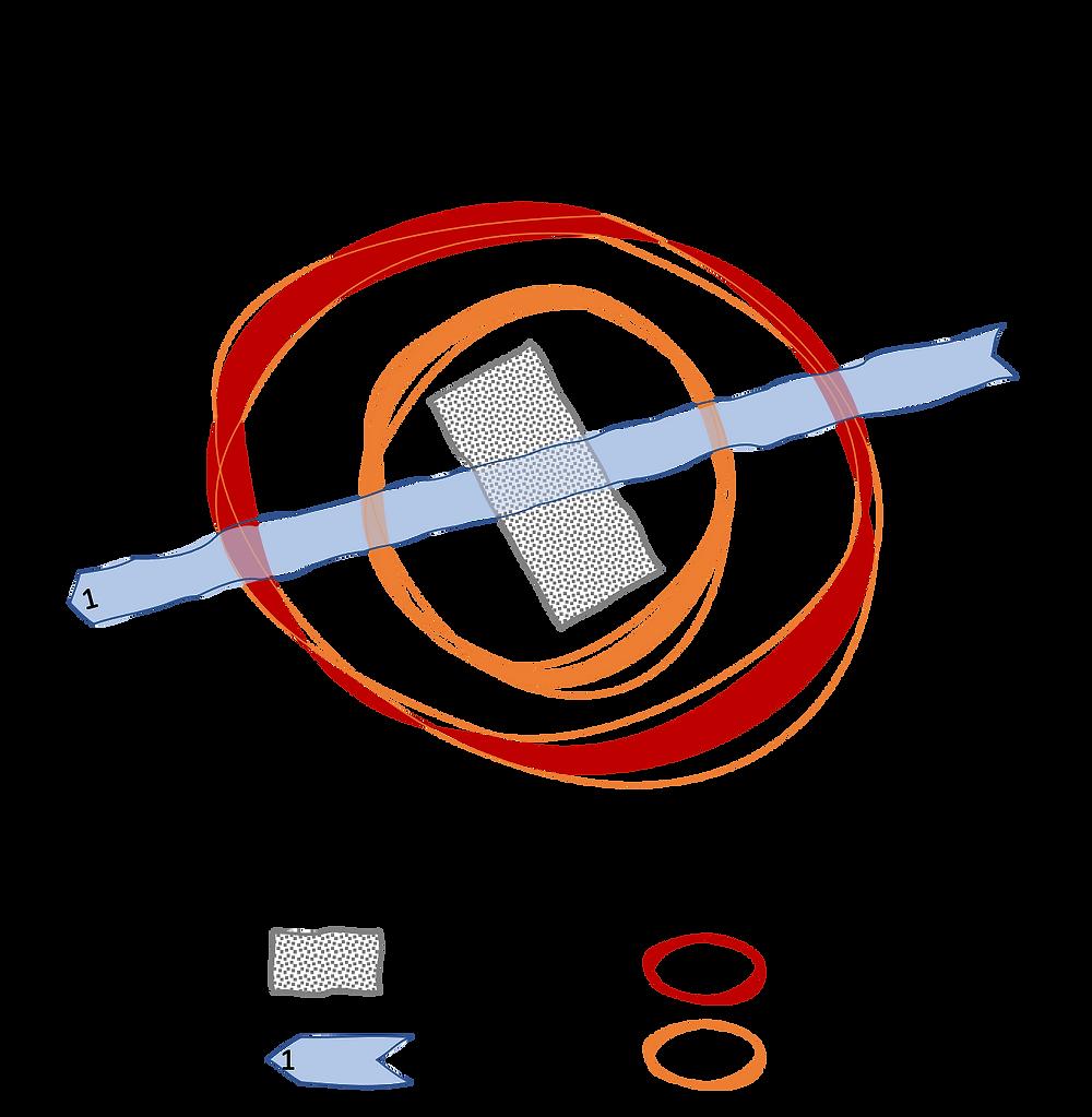 Matterhörndl, Pfennigstein, Mödling, Brühl, Geomantie, Radiästhesie, Raum und Mensch