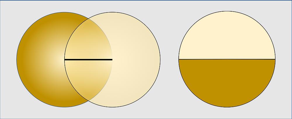 Die Zwei - Ziegt sich als Kreisdurchmesser und als Verbindungsline der Vesica Piscis
