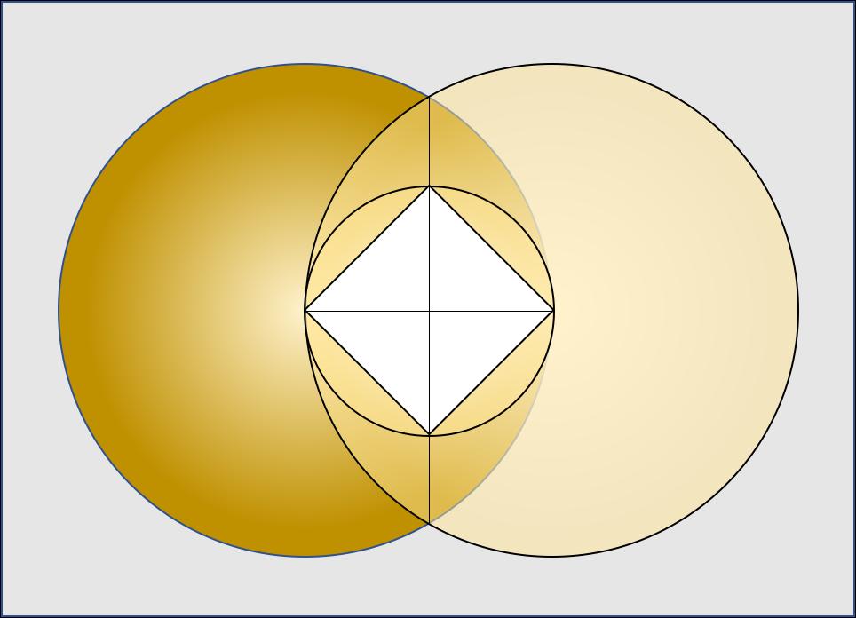 Das Quadrat ist eine sehr stabile Form. Platon bezeichnet sie als die stabilste aller geometrischen Formen. Sie symbolisiert die Erde und den festen Boden.