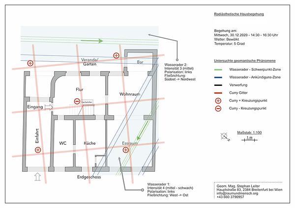 Referenzprojekt Einfamilienhaus Wien | Beratung | Raum und Mensch - Schule für Geomantie und Radiästhesie