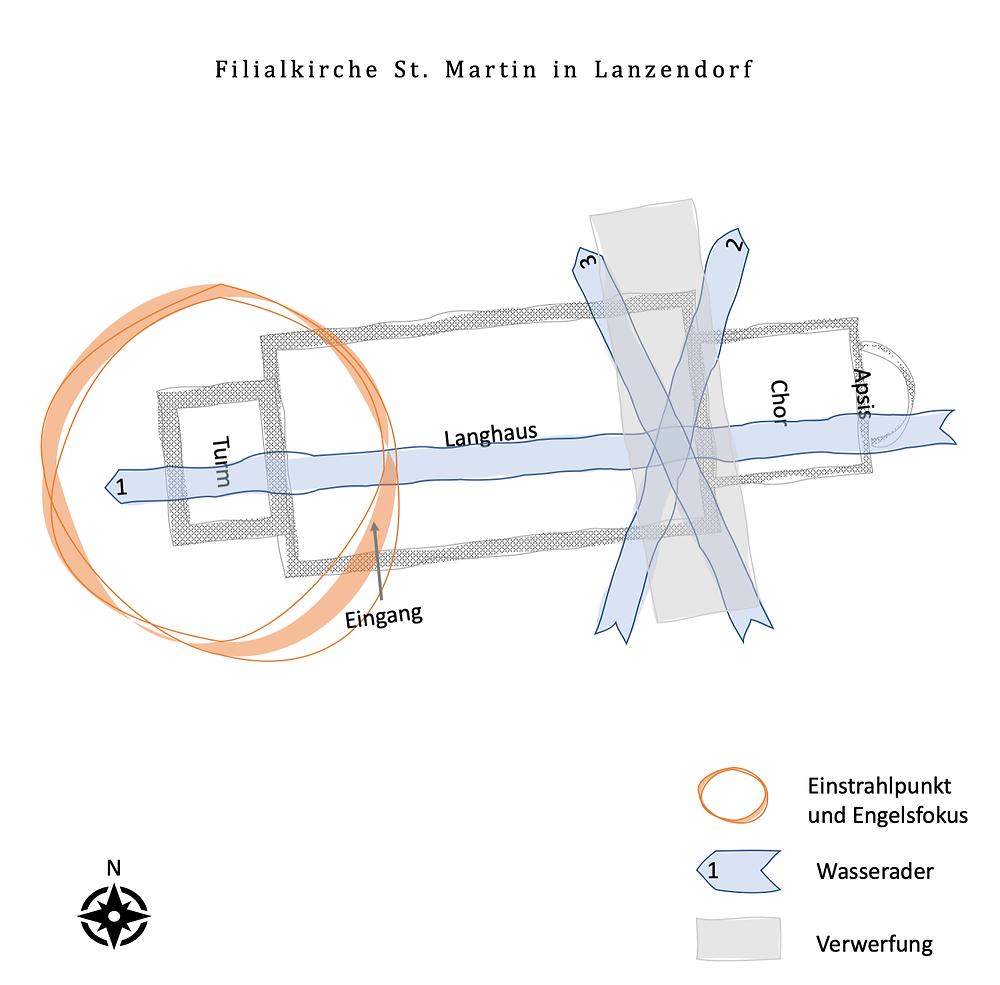 St. Martin in Lanzendorf | Kraftplatz | Kraftort | Raum und Mensch - Schule für Geomantie und Radiästhesie