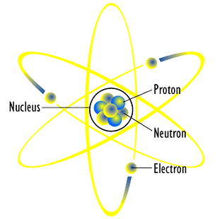 Bohr model atom necklace large fu9h4gbax by scichic atoms are the smallest unit of matter that keep their chemical properties they measure about a ten billionth of a meter ccuart Gallery