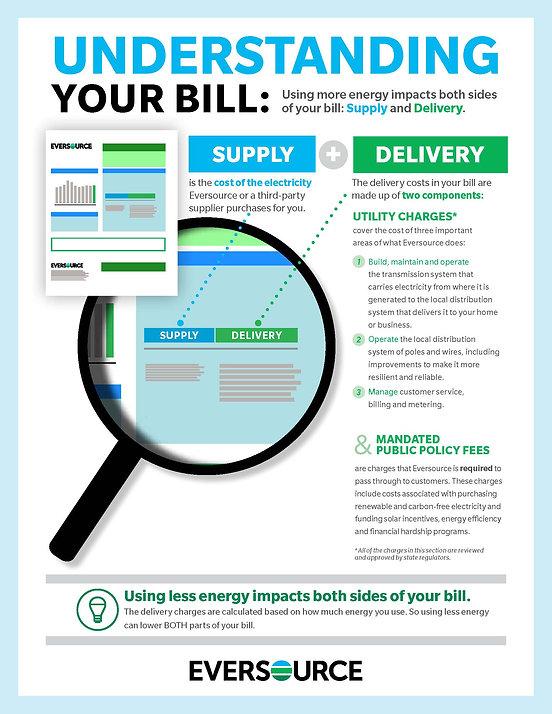 eversource-understand-electric-bill (1).