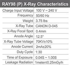 Tabela RAY98.jpg