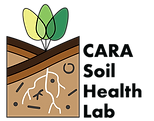 CARA Soil Health Lab Logo