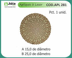 APL 281