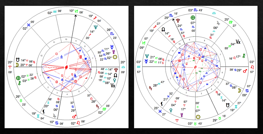 Natal and Walkin Astrology.png