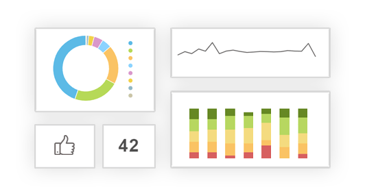 dashboard view of a tracking tool to measure the effectiveness of your marketing
