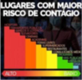 risco_de_contágio.jpg