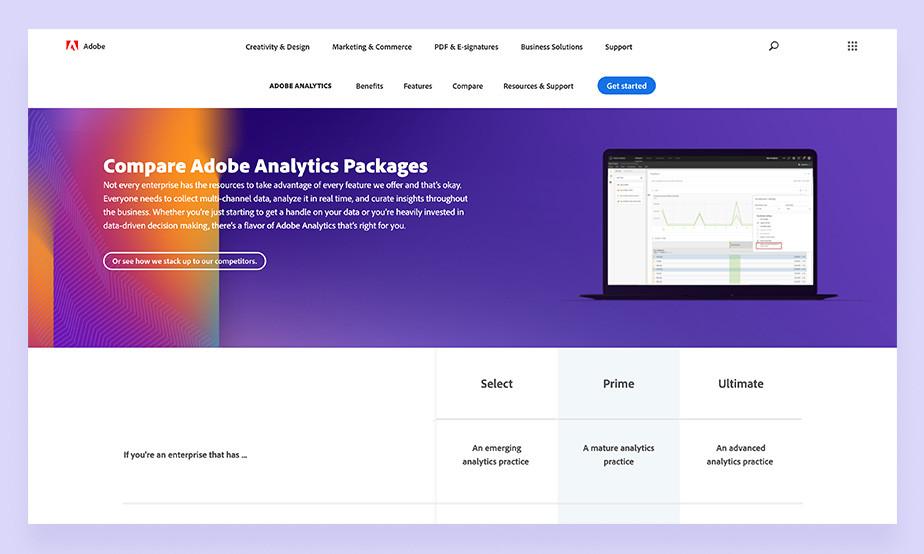 Adobe Web Analytics Tool