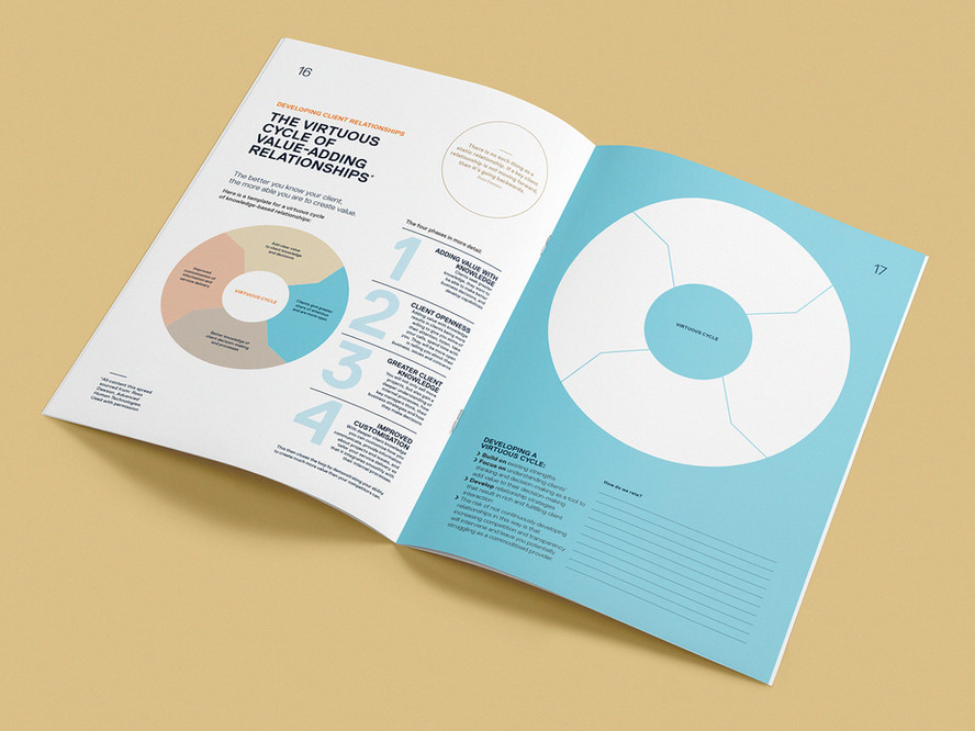 One of numerous workbooks designed for Brisbane Airport Corporation, used as part of their future strategy staff development program.
