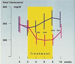 Total cholesterol.jpg