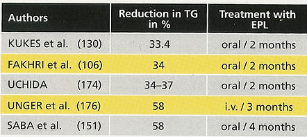 TG Table.jpg