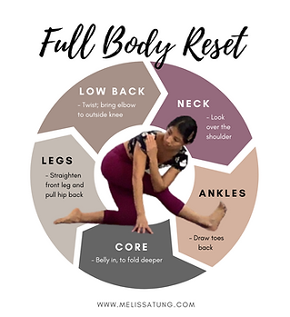 Infographic of a full body reset yoga pose.