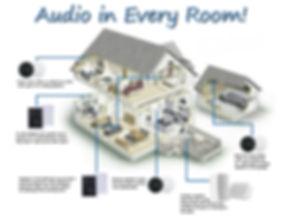 whole-home-audio.jpg