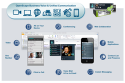 Unify (Siemens OpenScape Business UC