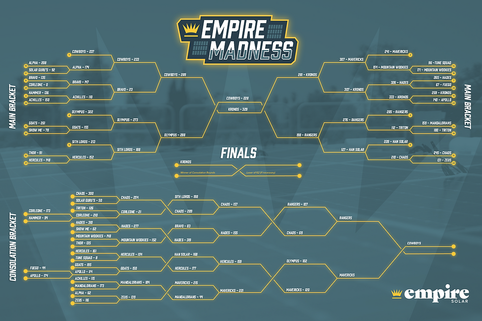 21_Empire_EmpireMadness_Scores-01.png
