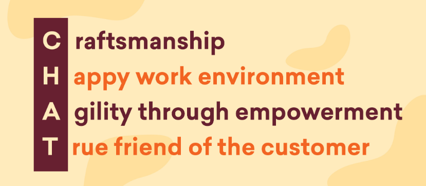 Let's CHAT about what makes Freshworks who we are
